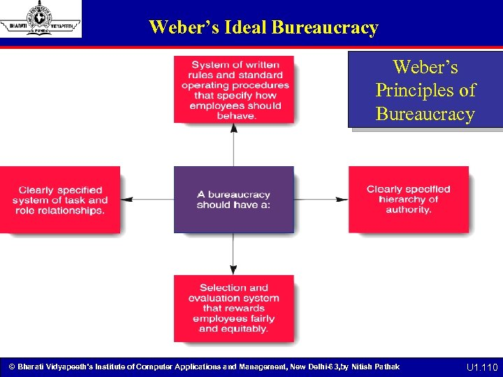 Weber's Ideal Bureaucracy Weber's Principles of Bureaucracy © Bharati Vidyapeeth's Institute of Computer Applications