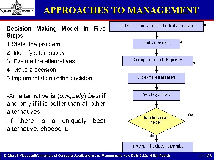 APPROACHES TO MANAGEMENT Decision Making Model In Five Steps 1. State the problem 2.
