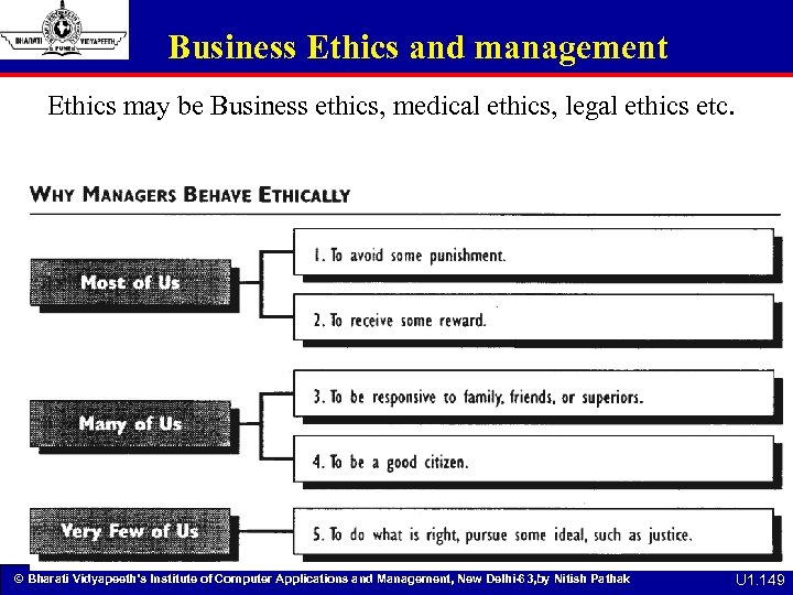 Business Ethics and management Ethics may be Business ethics, medical ethics, legal ethics etc.