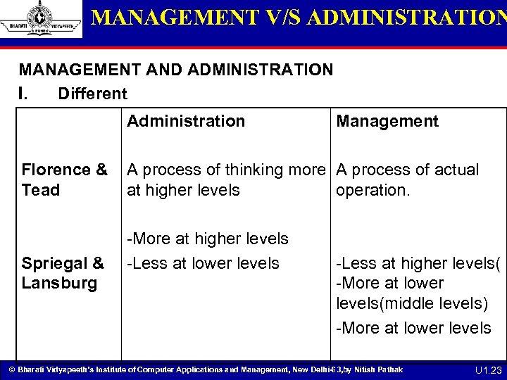 MANAGEMENT V/S ADMINISTRATION MANAGEMENT AND ADMINISTRATION I. Different Administration Florence & Tead Spriegal &