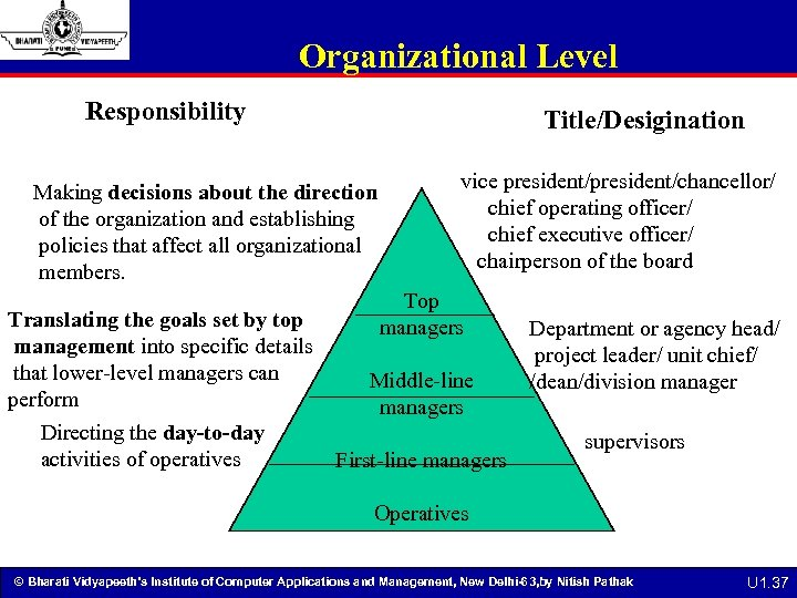 Organizational Level Responsibility Title/Desigination Making decisions about the direction of the organization and establishing