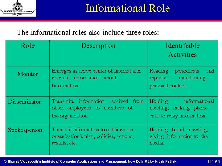 Informational Role The informational roles also include three roles: Role Description Identifiable Activities Emerges