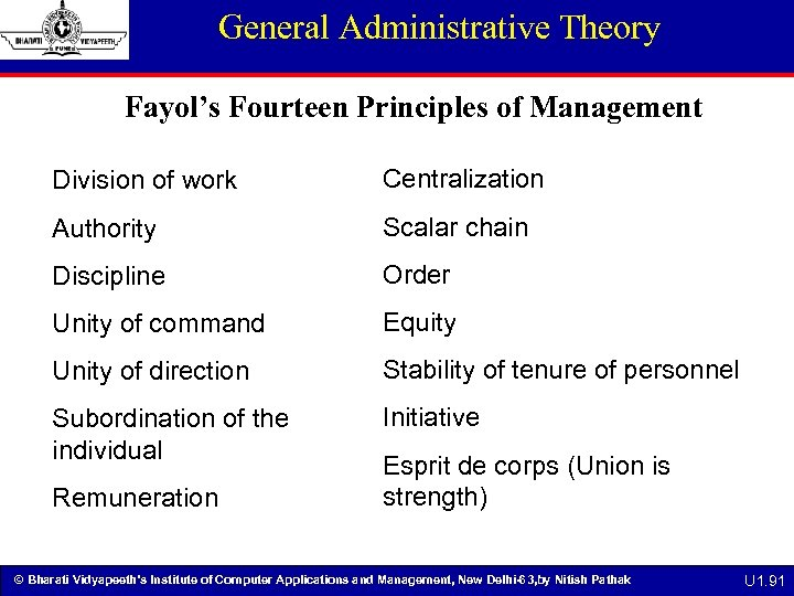 General Administrative Theory Fayol's Fourteen Principles of Management Division of work Centralization Authority Scalar