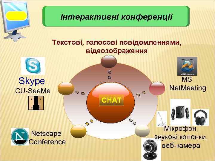 Властивості інформації Інтерактивні конференції Текстові, голосові повідомленнями, відеозображення MS Net. Meeting Skype CU-See. Me