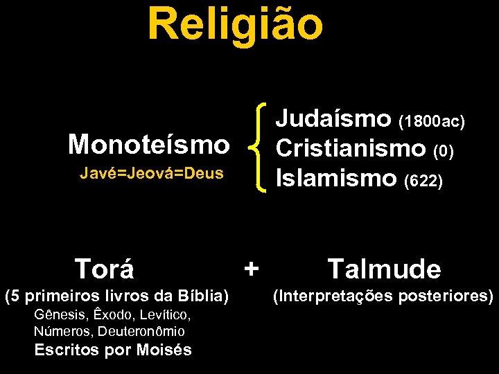 Religião Judaísmo (1800 ac) Cristianismo (0) Islamismo (622) Monoteísmo Javé=Jeová=Deus Torá (5 primeiros livros