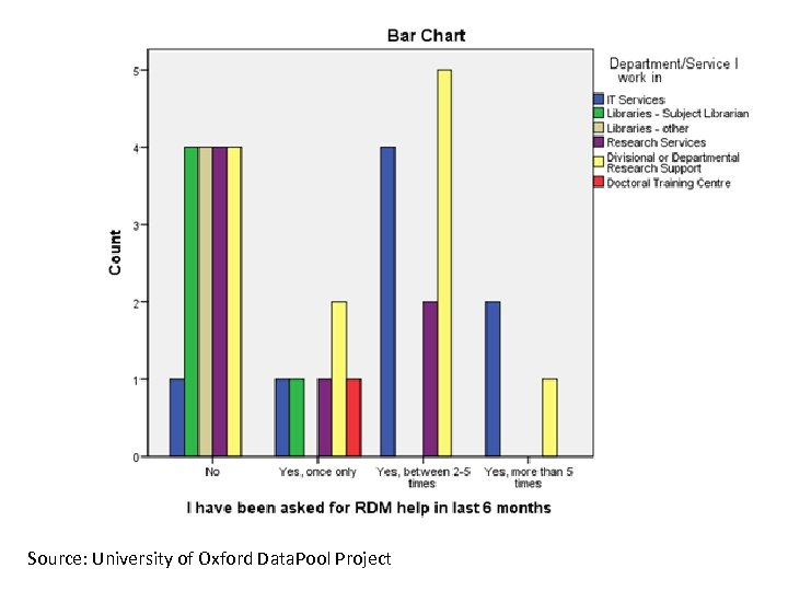 Source: University of Oxford Data. Pool Project