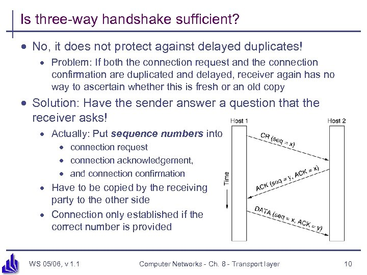Is three-way handshake sufficient? · No, it does not protect against delayed duplicates! ·