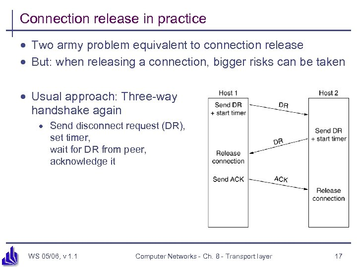 Connection release in practice · Two army problem equivalent to connection release · But: