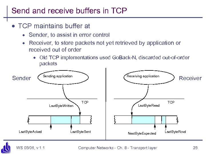 Send and receive buffers in TCP · TCP maintains buffer at · Sender, to
