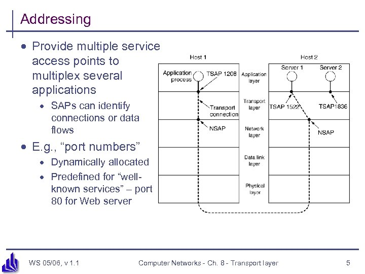 Addressing · Provide multiple service access points to multiplex several applications · SAPs can