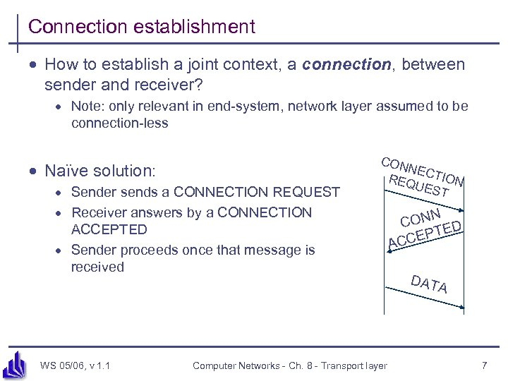 Connection establishment · How to establish a joint context, a connection, between sender and