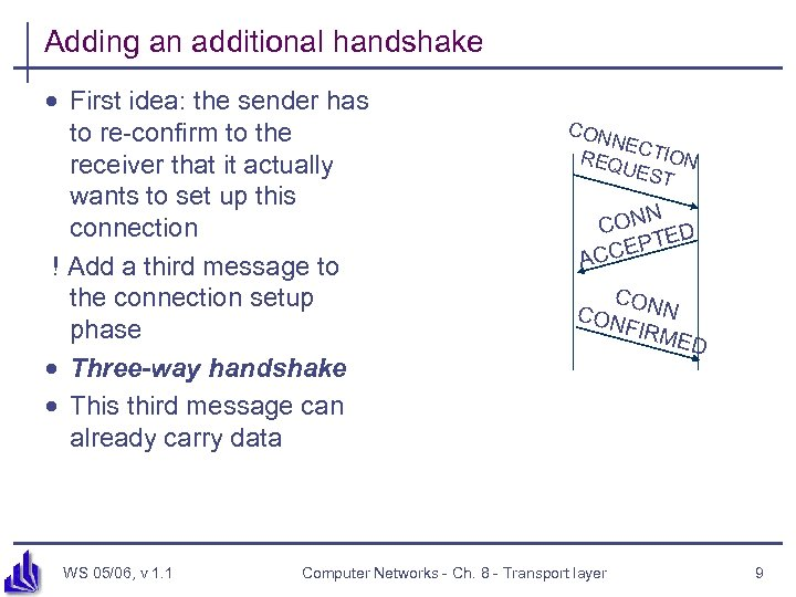 Adding an additional handshake · First idea: the sender has to re-confirm to the