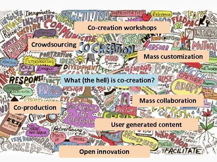 Co-creation workshops Crowdsourcing Mass customization What (the hell) is co-creation? Mass collaboration Co-production User