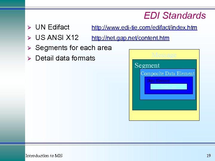 EDI Standards Ø Ø UN Edifact http: //www. edi-tie. com/edifact/index. htm US ANSI X
