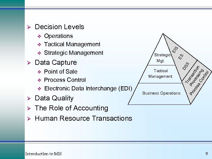 Ø Data Capture v v v Ø Ø Ø Point of Sale Process Control