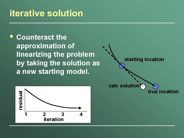 iterative solution Counteract the approximation of linearizing the problem by taking the solution as