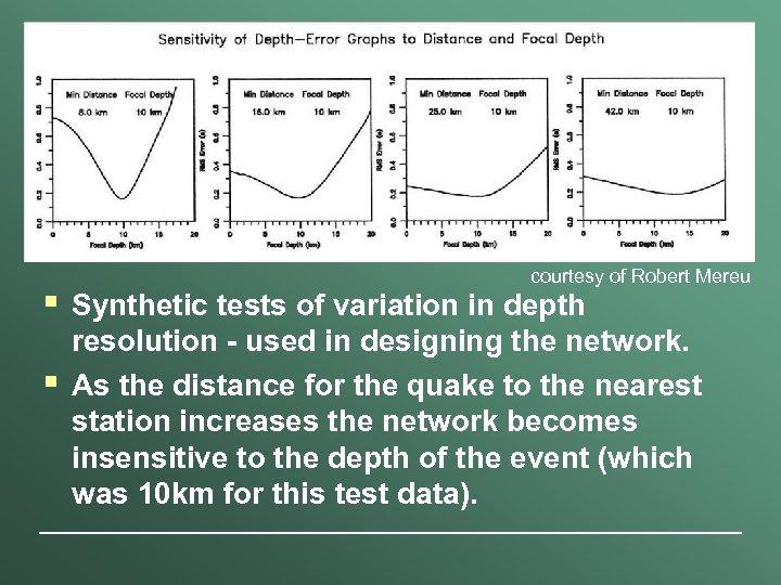 § § courtesy of Robert Mereu Synthetic tests of variation in depth resolution -