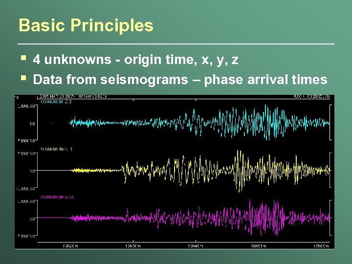 Basic Principles § § 4 unknowns - origin time, x, y, z Data from