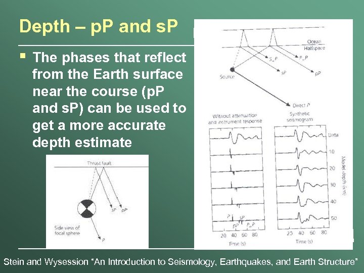 Depth – p. P and s. P § The phases that reflect from the