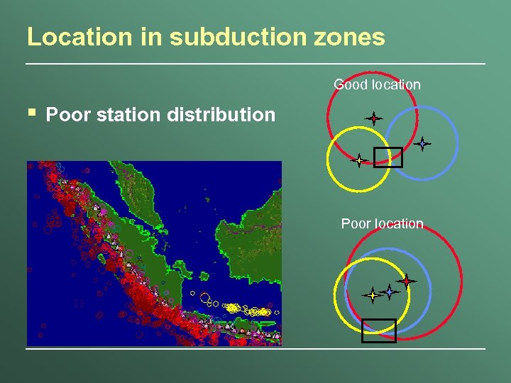 Location in subduction zones Good location § Poor station distribution Poor location