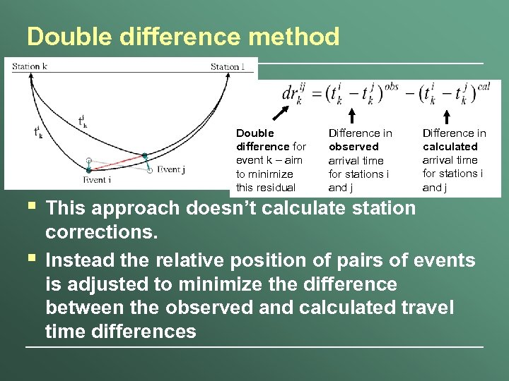 Double difference method § § Double difference for event k – aim to minimize