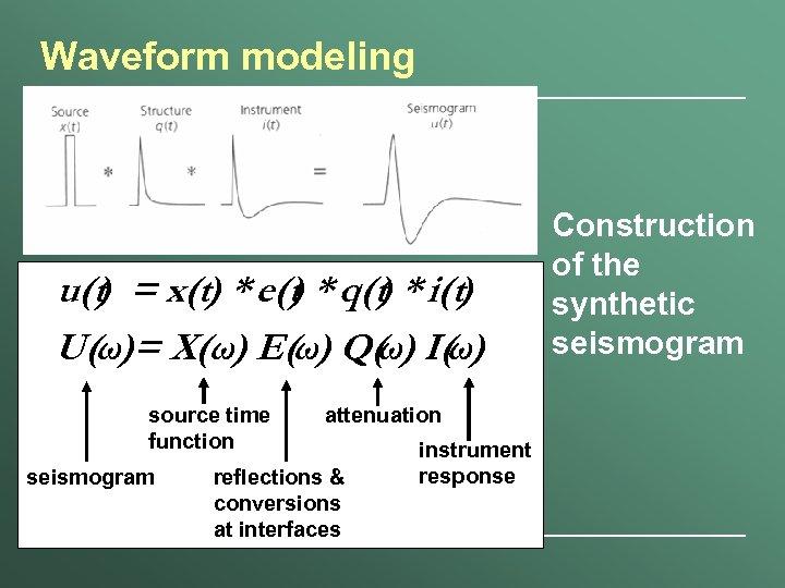 Waveform modeling u(t) = x(t) * e(t * q(t) * i(t) ) U(ω)= X(ω)