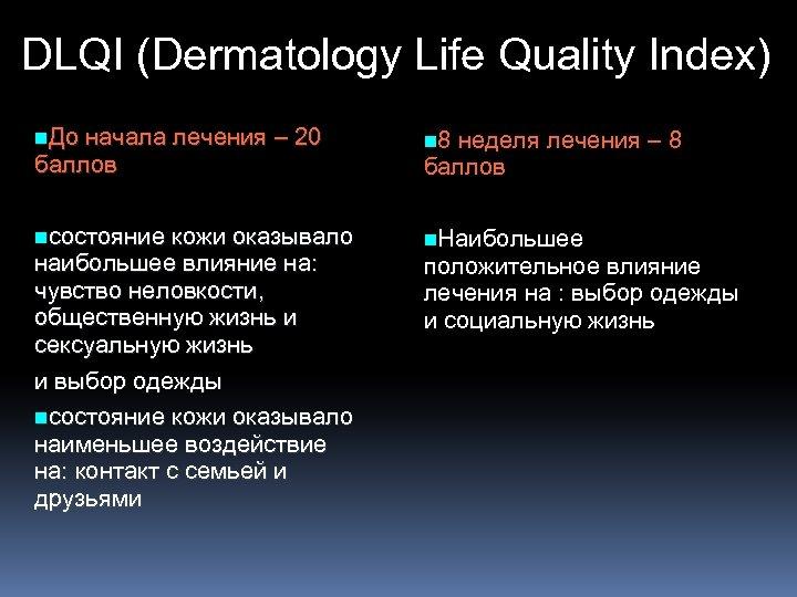 DLQI (Dermatology Life Quality Index) До начала лечения – 20 баллов состояние кожи оказывало