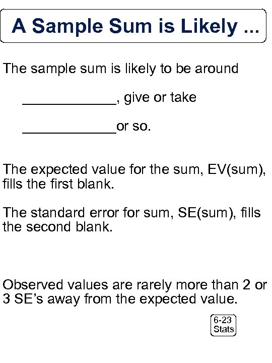 A Sample Sum is Likely. . . The sample sum is likely to be