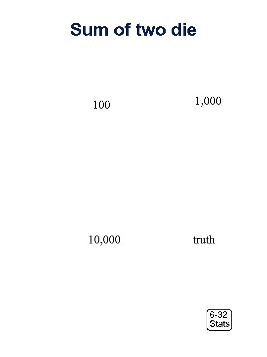 Sum of two die 100 10, 000 1, 000 truth 6 -32 Stats
