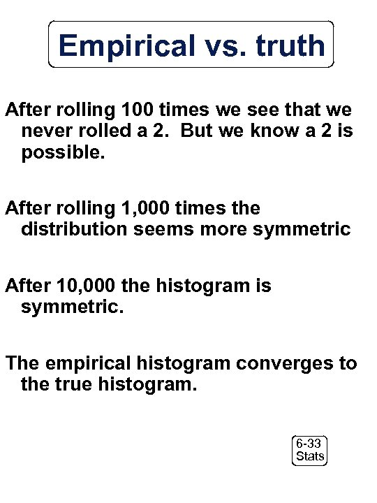 Empirical vs. truth After rolling 100 times we see that we never rolled a