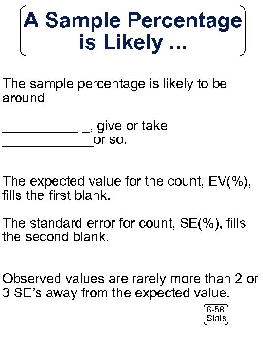 A Sample Percentage is Likely. . . The sample percentage is likely to be
