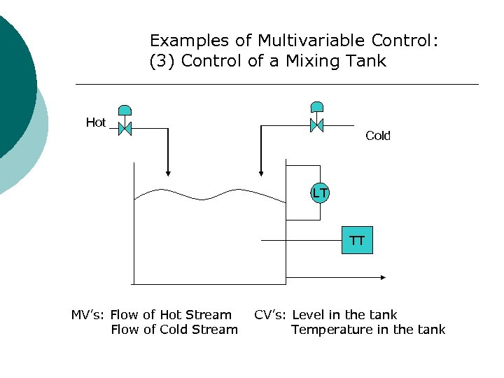 Examples of Multivariable Control: (3) Control of a Mixing Tank Hot Cold LT TT