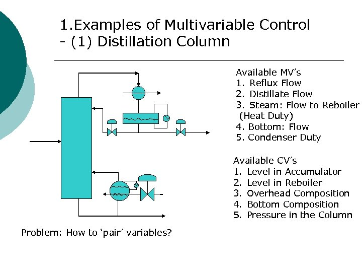 1. Examples of Multivariable Control - (1) Distillation Column Available MV's 1. Reflux Flow