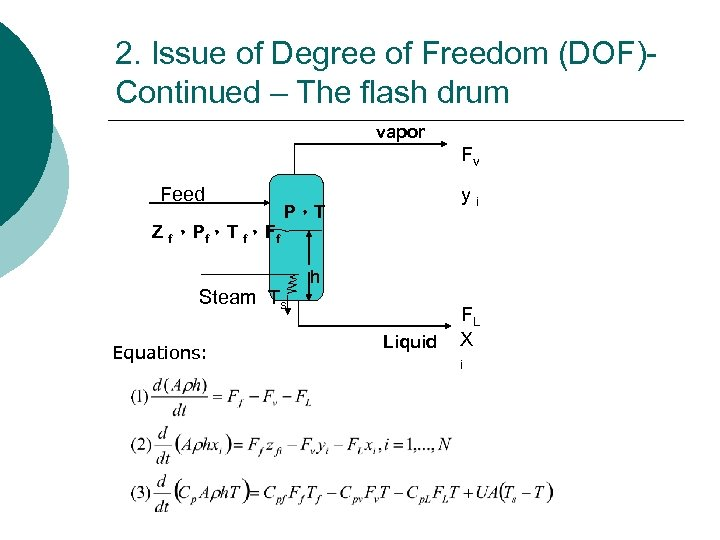 2. Issue of Degree of Freedom (DOF)Continued – The flash drum vapor Fv Feed