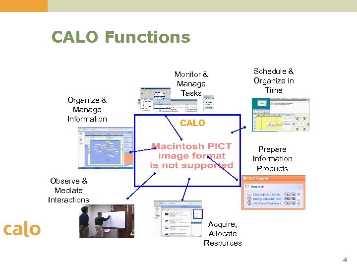 CALO Functions Organize & Manage Information Monitor & Manage Tasks Schedule & Organize in