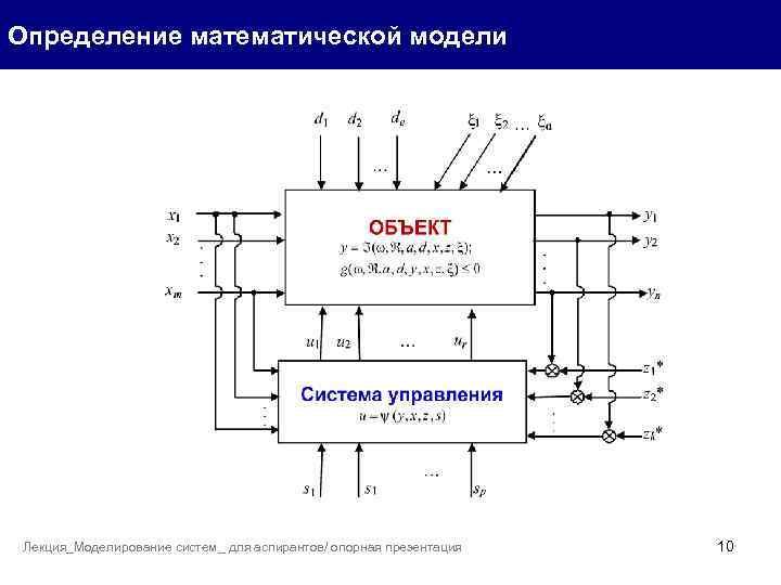 Определение математической модели Лекция_Моделирование систем_ для аспирантов/ опорная презентация 10
