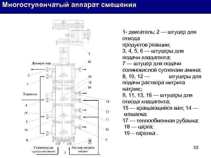 Многоступенчатый аппарат смешения 1 - двигатель; 2 — штуцер для отвода продуктов реакции; 3,