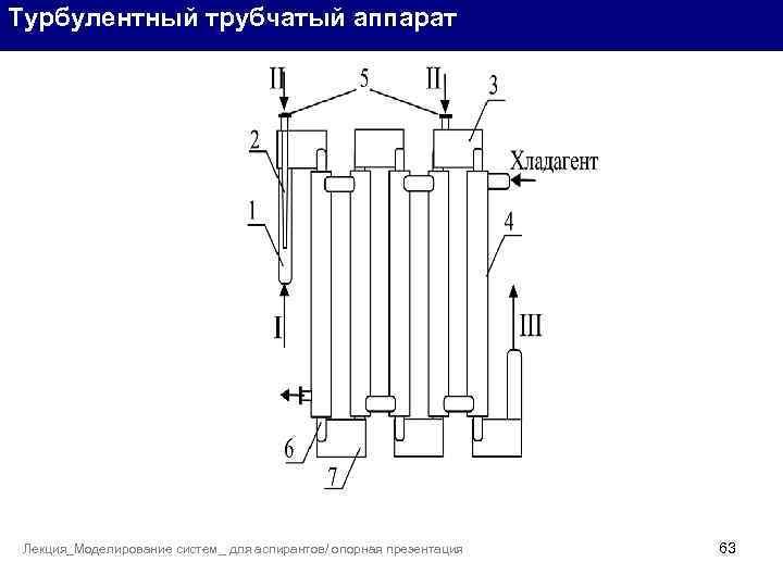 Турбулентный трубчатый аппарат Лекция_Моделирование систем_ для аспирантов/ опорная презентация 63
