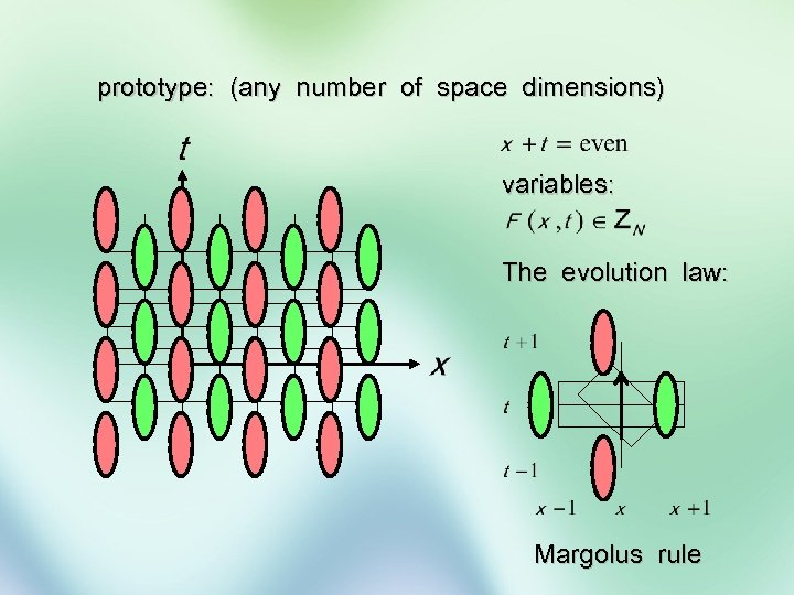prototype: (any number of space dimensions) variables: The evolution law: Margolus rule