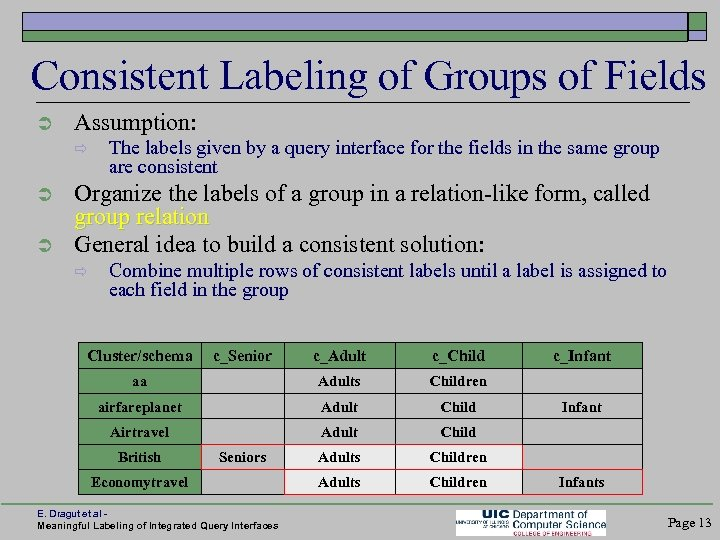 Consistent Labeling of Groups of Fields Ü Assumption: ð Ü Ü The labels given