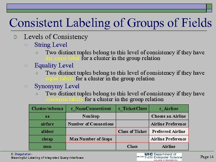 Consistent Labeling of Groups of Fields Ü Levels of Consistency ð String Level à