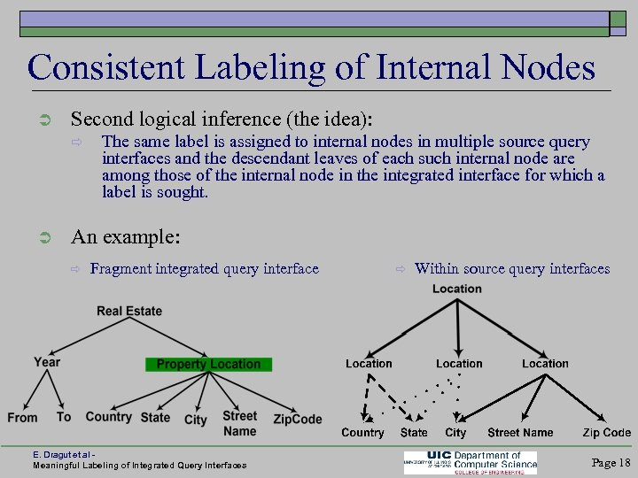 Consistent Labeling of Internal Nodes Ü Second logical inference (the idea): ð Ü The