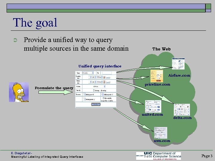The goal Ü Provide a unified way to query multiple sources in the same