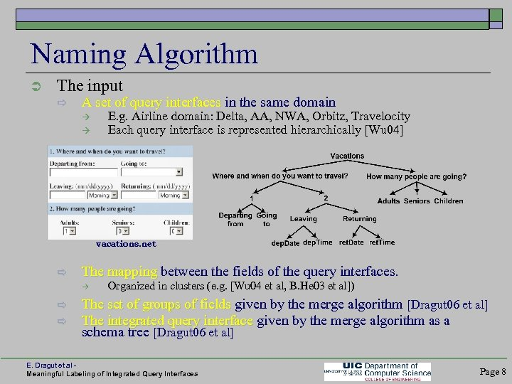 Naming Algorithm Ü The input ð A set of query interfaces in the same