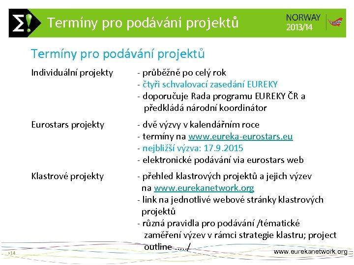 Termíny pro podávání projektů > 14 Termíny pro podávání projektů Individuální projekty Eurostars projekty