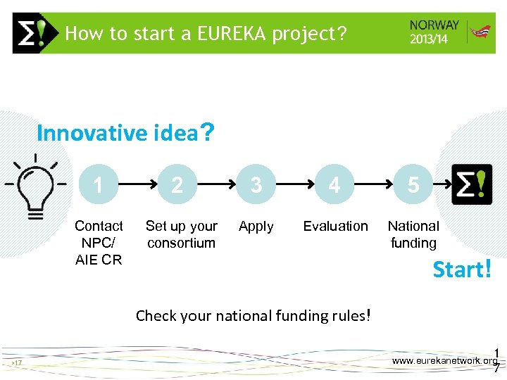 How to start a EUREKA project? > 17 Innovative idea? 1 Contact NPC/ AIE
