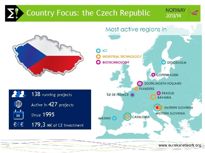 Country Focus: the Czech Republic 138 running projects Active in Since 427 projects 1995