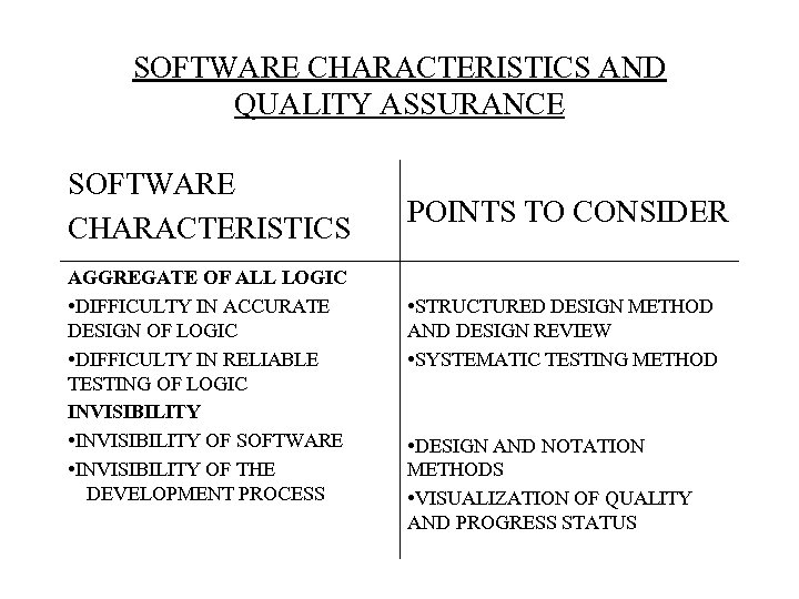 SOFTWARE CHARACTERISTICS AND QUALITY ASSURANCE SOFTWARE CHARACTERISTICS POINTS TO CONSIDER AGGREGATE OF ALL LOGIC