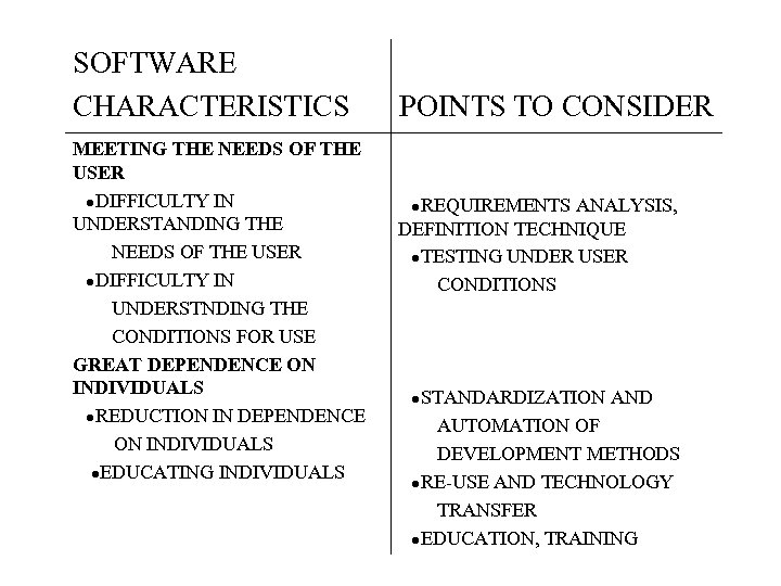 SOFTWARE CHARACTERISTICS POINTS TO CONSIDER MEETING THE NEEDS OF THE USER  ●DIFFICULTY IN