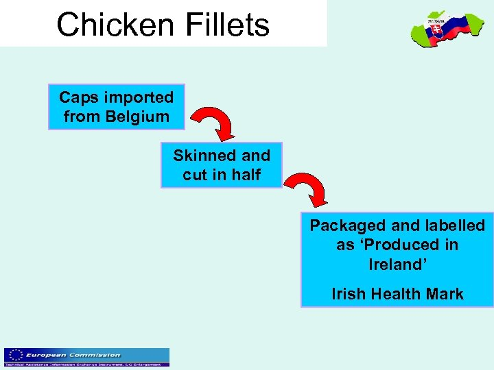 Chicken Fillets Caps imported from Belgium Skinned and cut in half Packaged and labelled